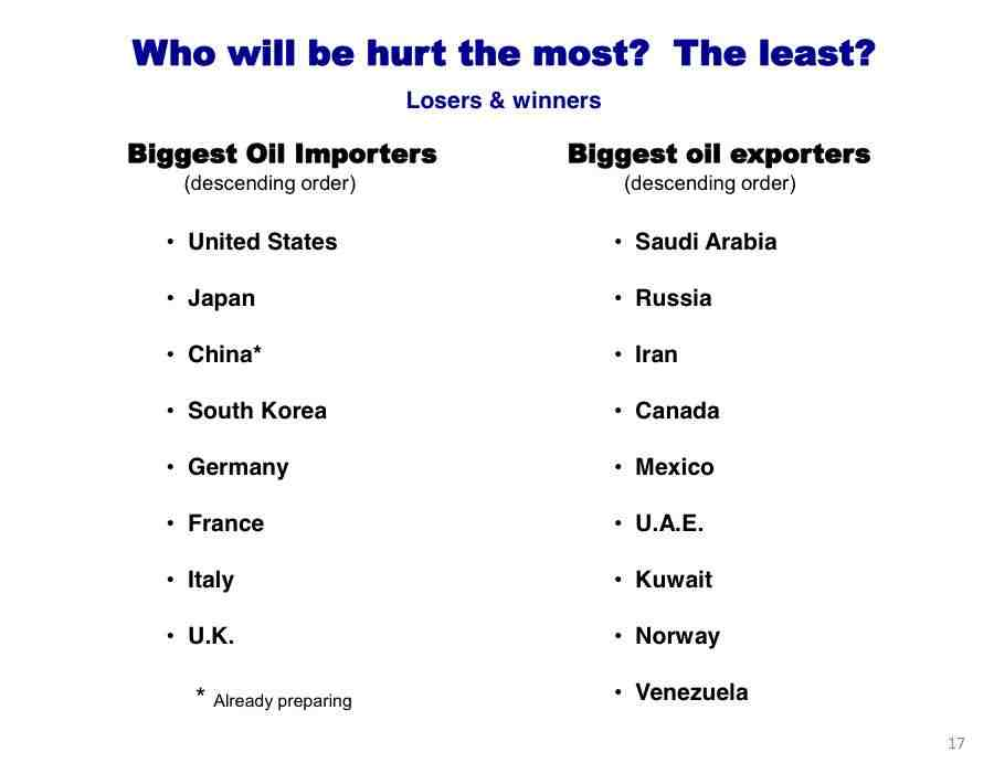 these countries are screwed
