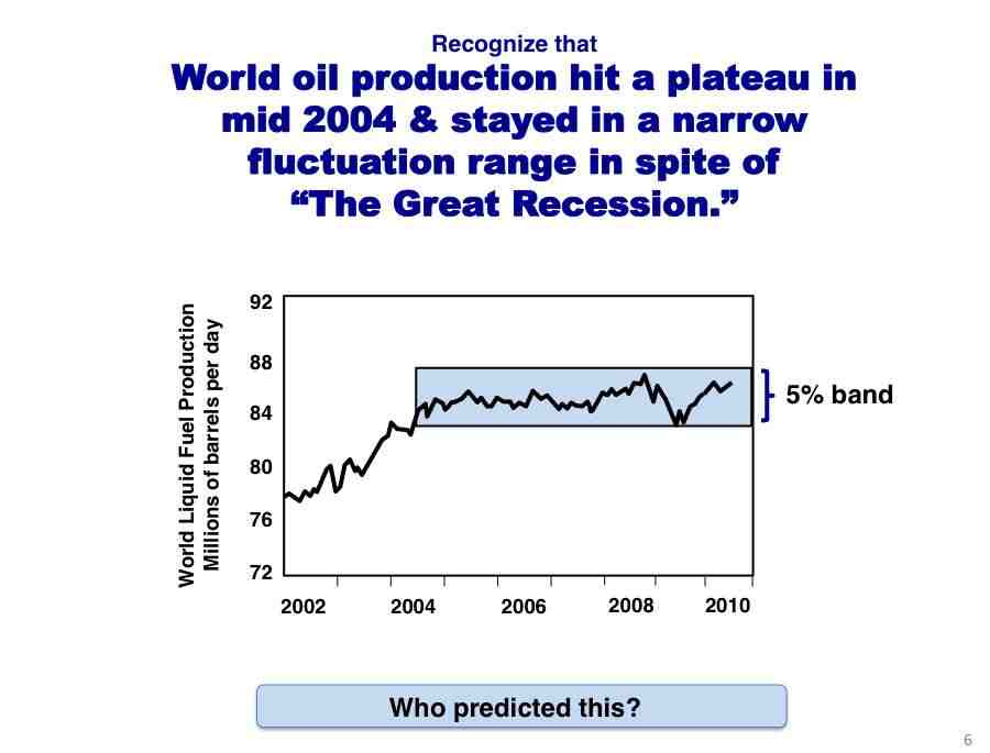 we-are-at-a-peak-oil-production-crisis-situation-usa-world