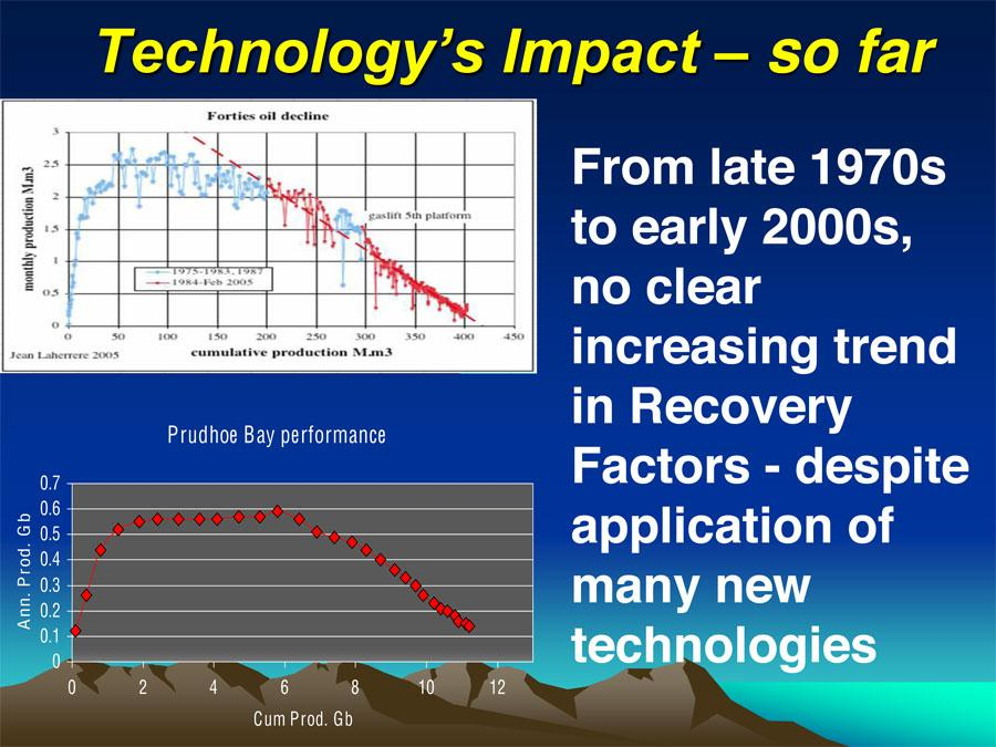 Oil Depletion Rate it-has-not-made-a-big-difference-in-recovery-rates